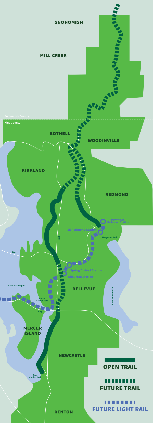 Map of 42 continuous miles of trails and sections of light rail connecting east Lake Washington to Snohomish County